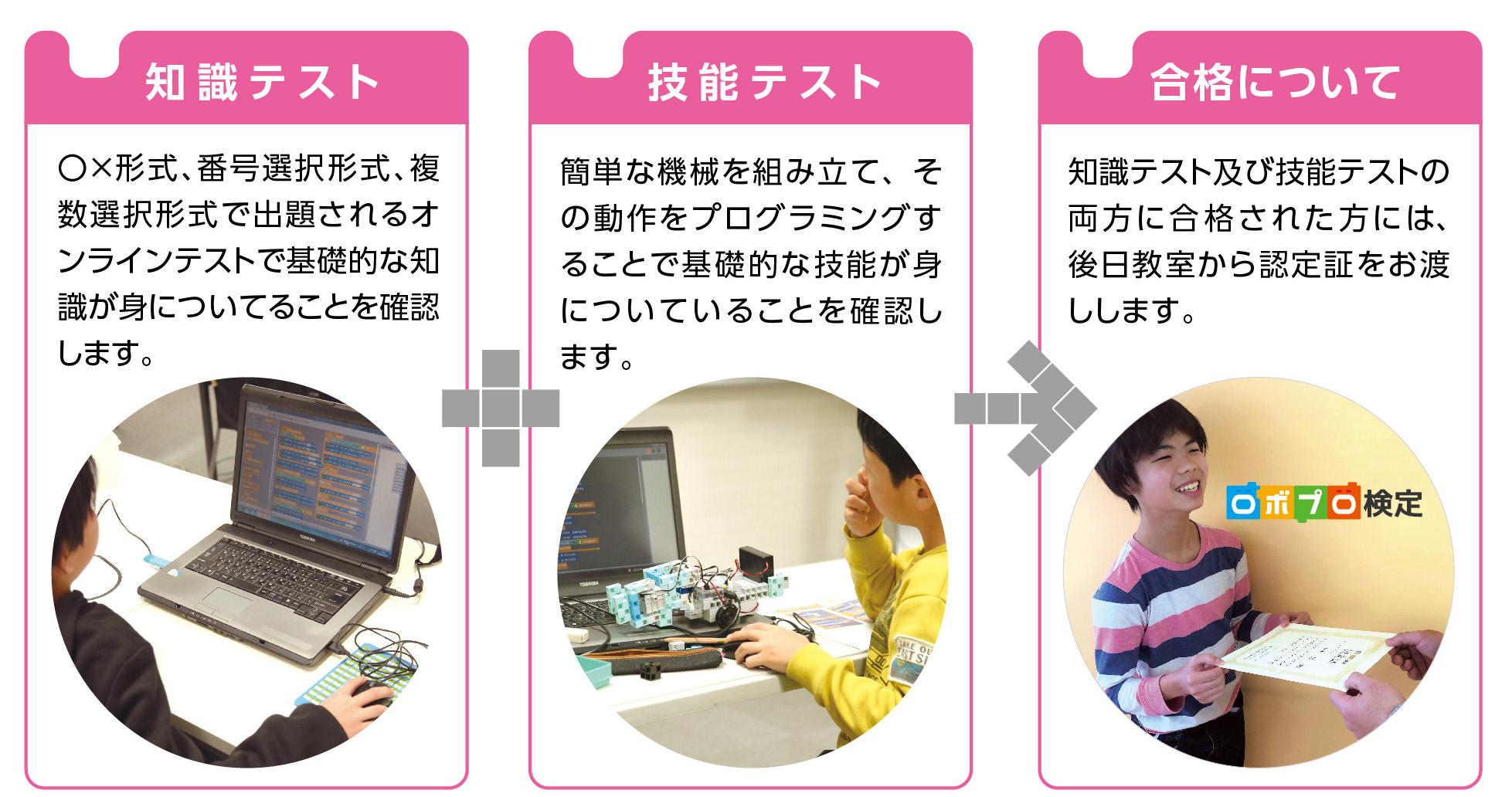 プログラミング教材のアーテック 「ロボプロ検定」ってなんだろう?2